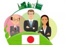 Xu hướng đầu tư của doanh nghiệp Nhật