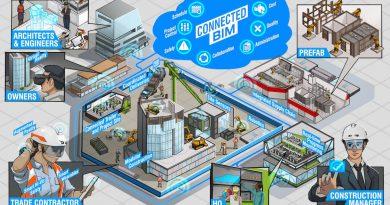 Những hiệu quả đặc biệt của giải pháp đám mây cho ngành xây dựng của Autodesk