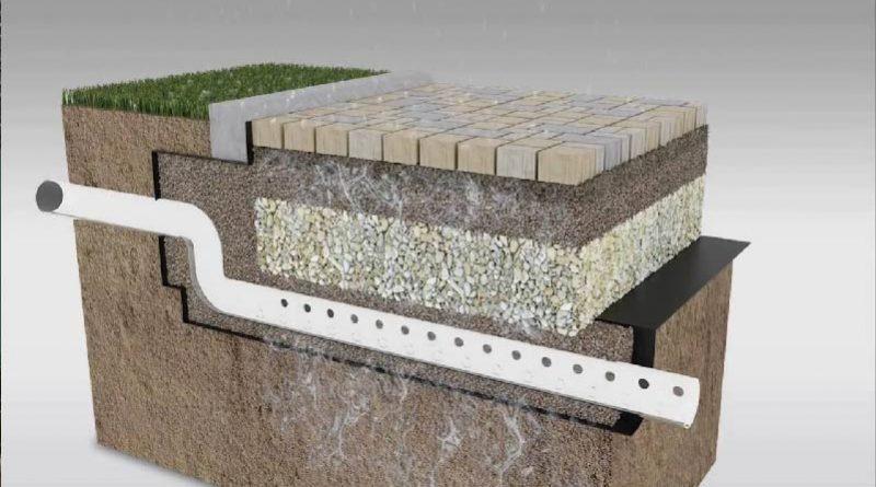 Công nghệ bê tông rỗng thoát nước nhanh thích ứng với biến đổi khí hậu