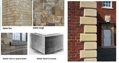 Stone Masonry Construction – Materials and Classification