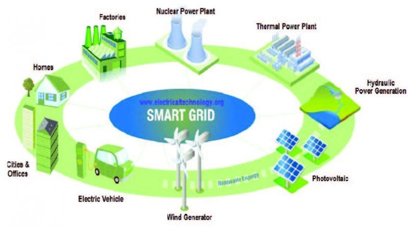 3 công nghệ quan trọng nhất đối với năng lượng tương lai