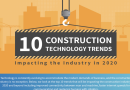 10 Construction Technology Trends Impacting the Industry in 2020